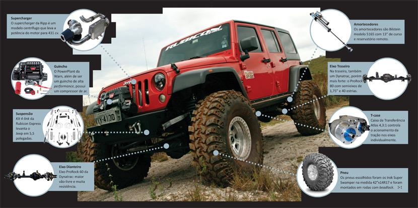 Jeep Wrangler Hellboy